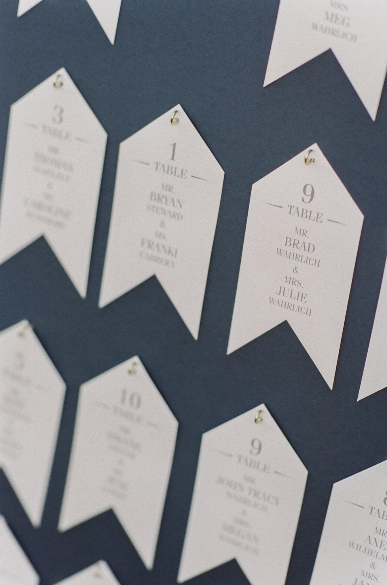 Closeup of name cards